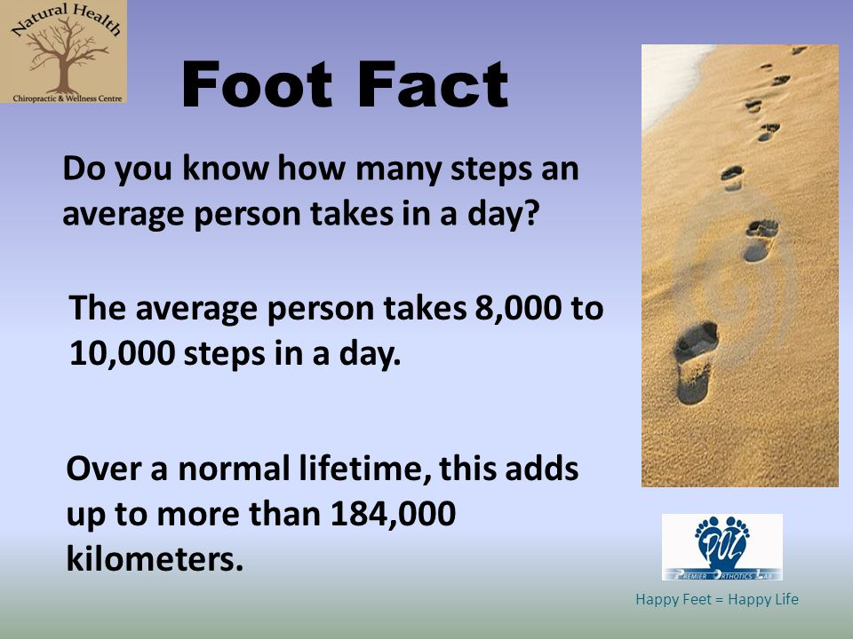 Foot Fact Do you know how many steps an average person takes in a day