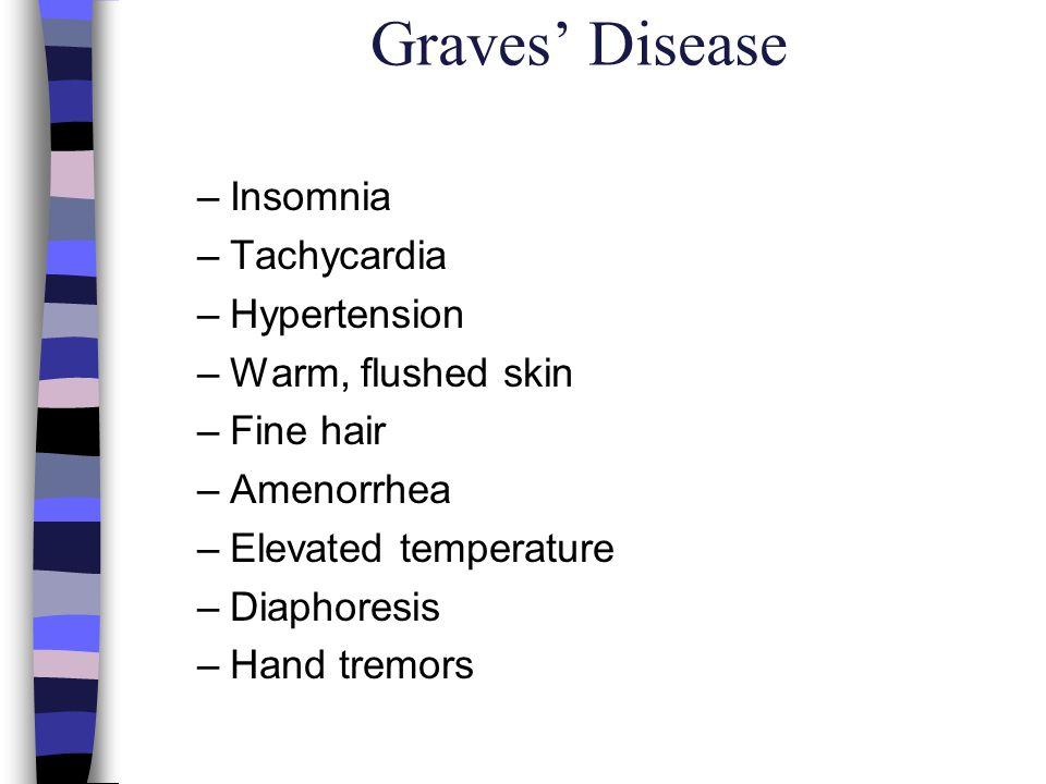 Graves' Disease Insomnia Tachycardia Hypertension Warm, flushed skin
