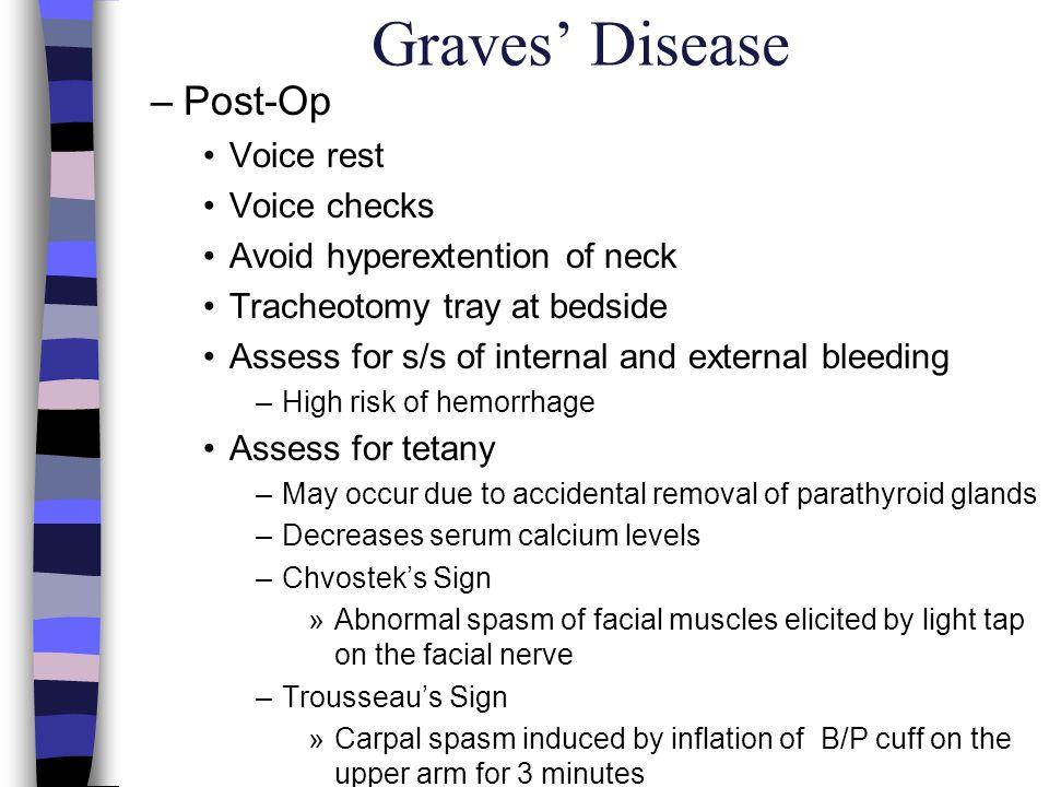 Graves' Disease Post-Op Voice rest Voice checks