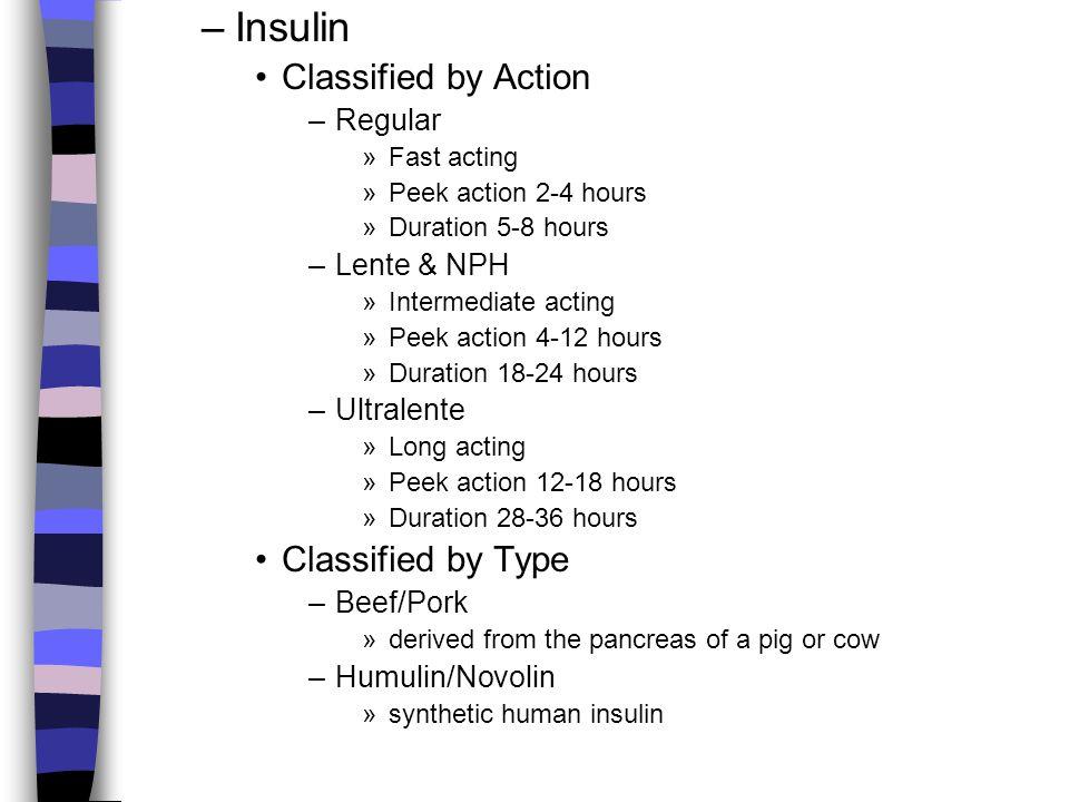 Insulin Classified by Action Classified by Type Regular Lente & NPH
