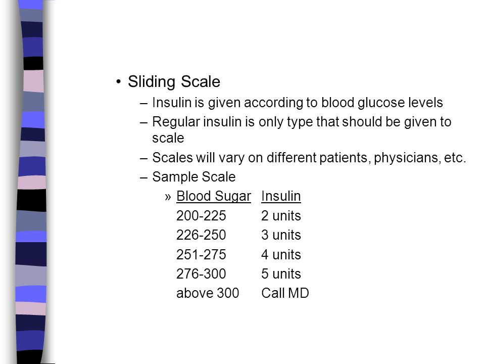 Sliding Scale Insulin is given according to blood glucose levels