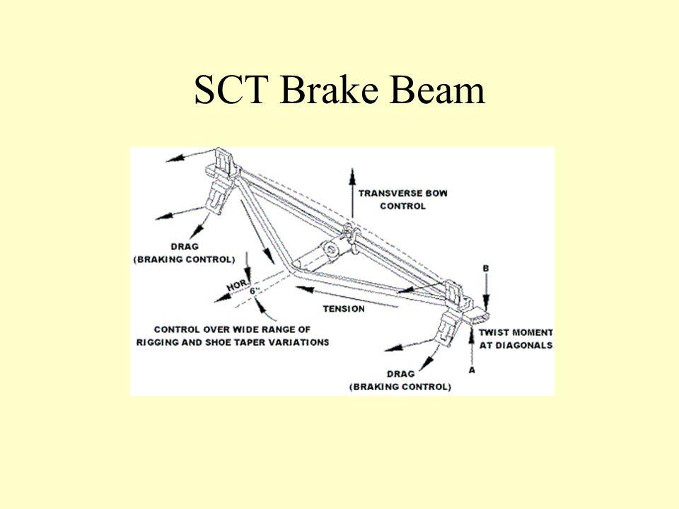 SCT Brake Beam