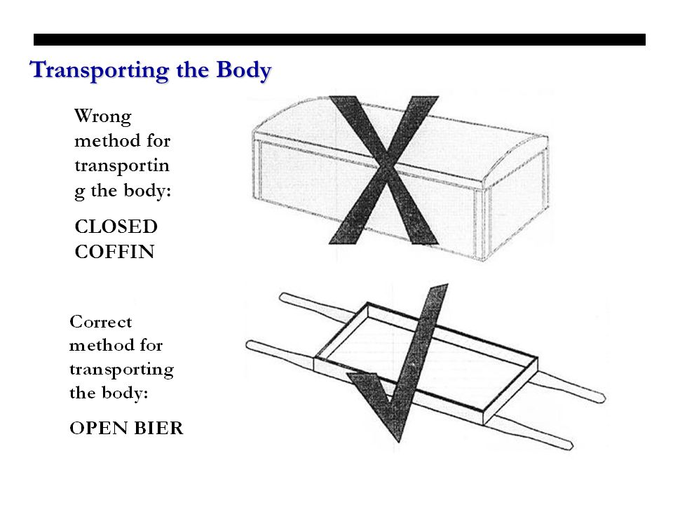 Transporting the Body Wrong method for transporting the body:
