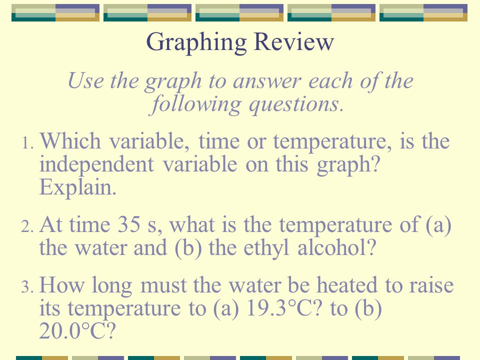 Use the graph to answer each of the following questions.