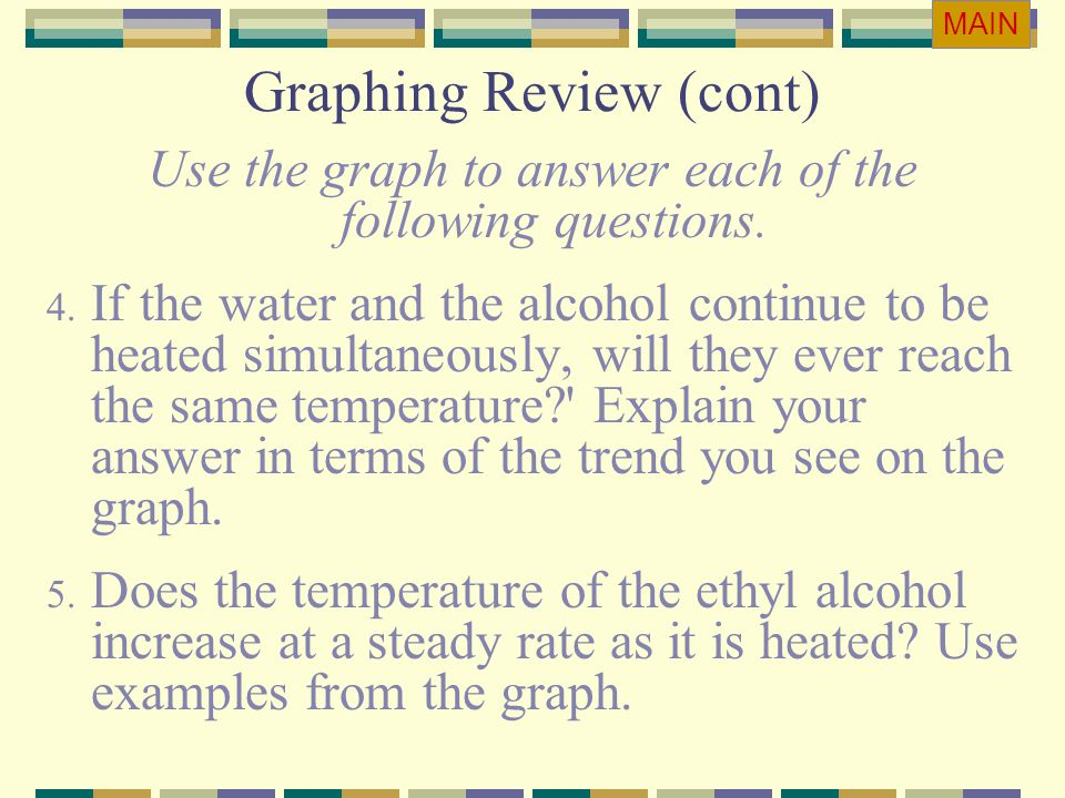 Graphing Review (cont)