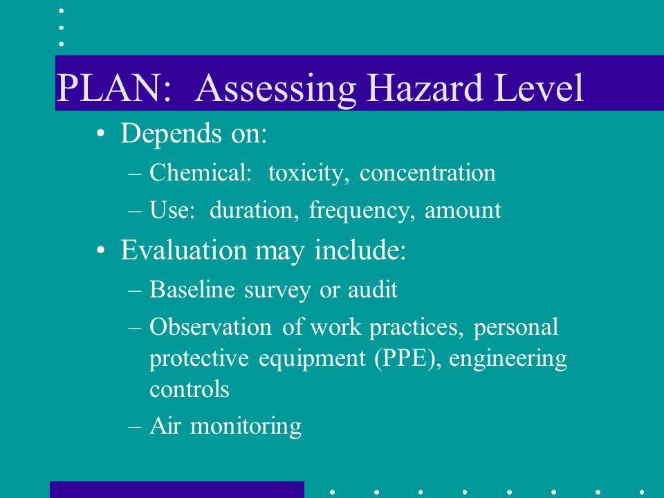 PLAN: Assessing Hazard Level