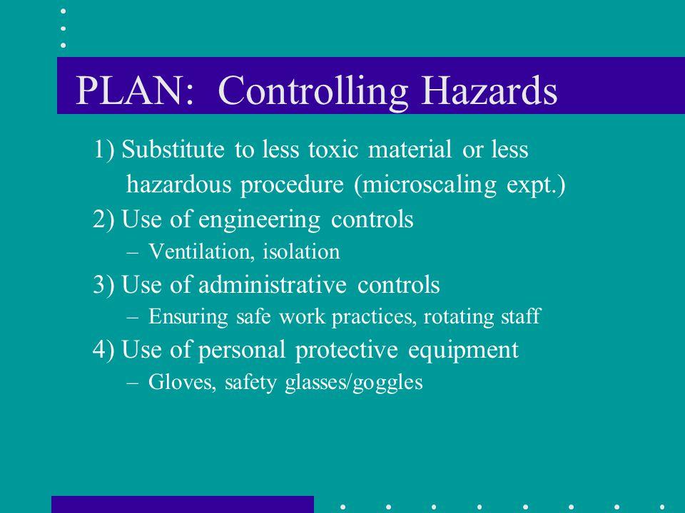 PLAN: Controlling Hazards