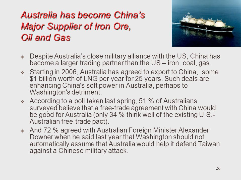 Australia has become China's Major Supplier of Iron Ore, Oil and Gas