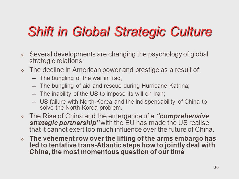 Shift in Global Strategic Culture