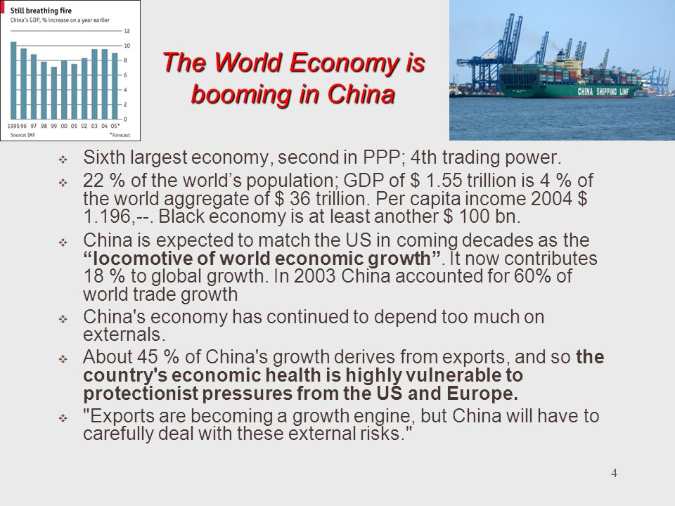 The World Economy is booming in China