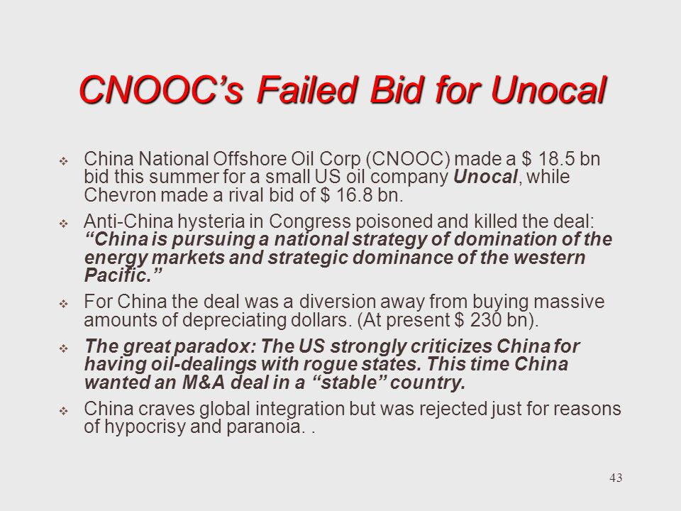 CNOOC's Failed Bid for Unocal