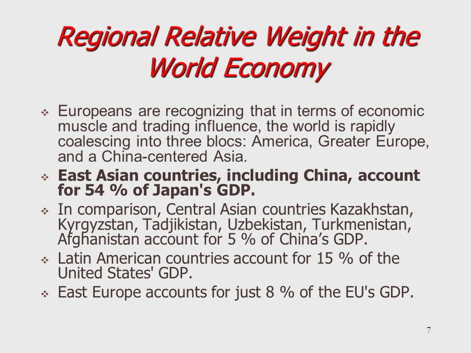 Regional Relative Weight in the World Economy