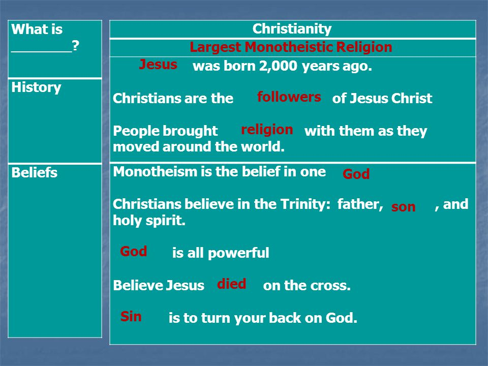 Largest Monotheistic Religion