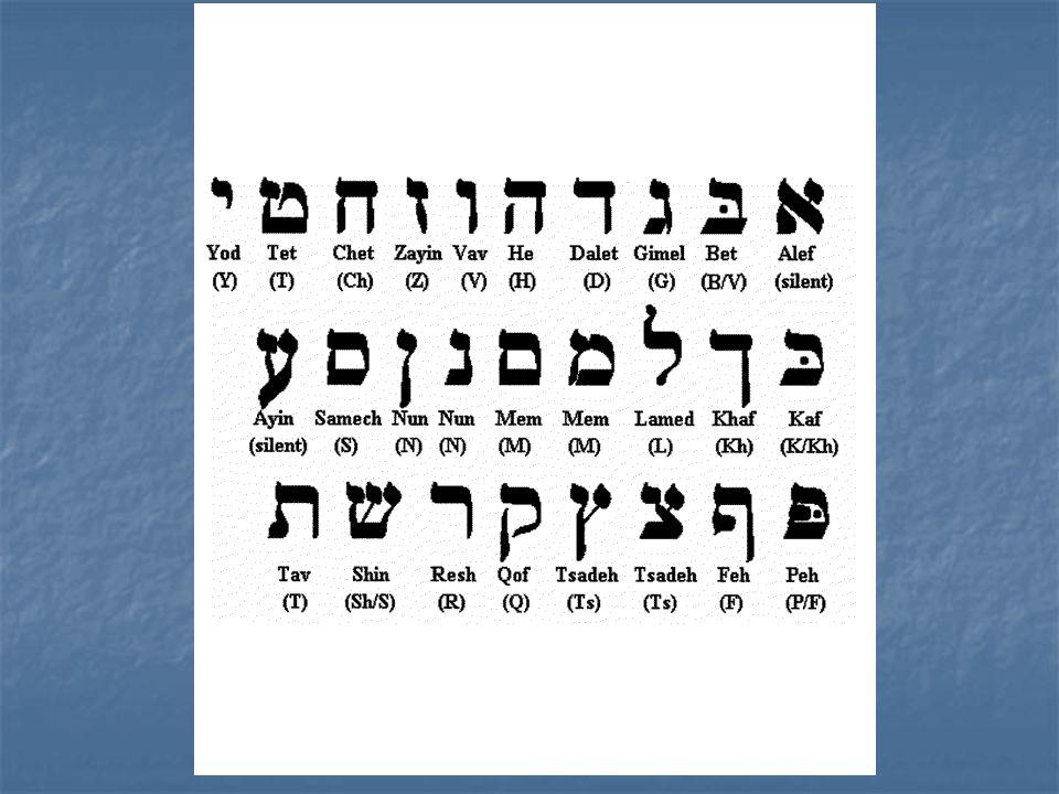 Hebrew: Kept so scripture isn't lost in translation.