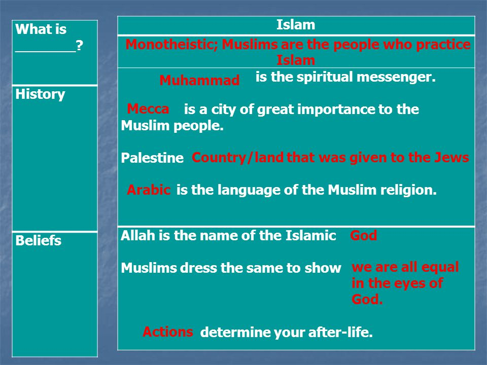 Monotheistic; Muslims are the people who practice Islam
