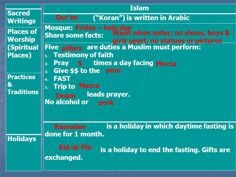 ( Koran ) is written in Arabic Mosque: Share some facts: