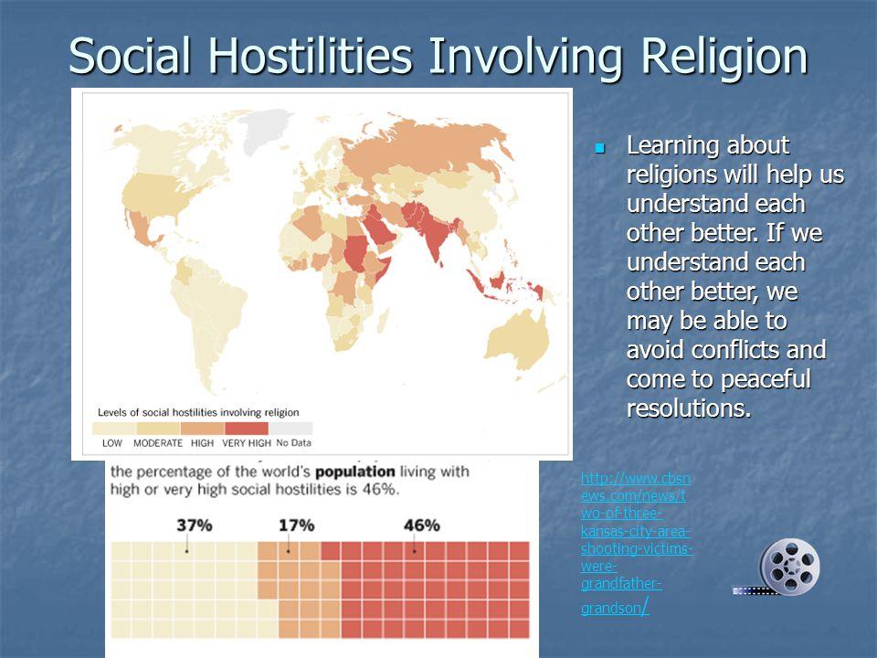 Social Hostilities Involving Religion