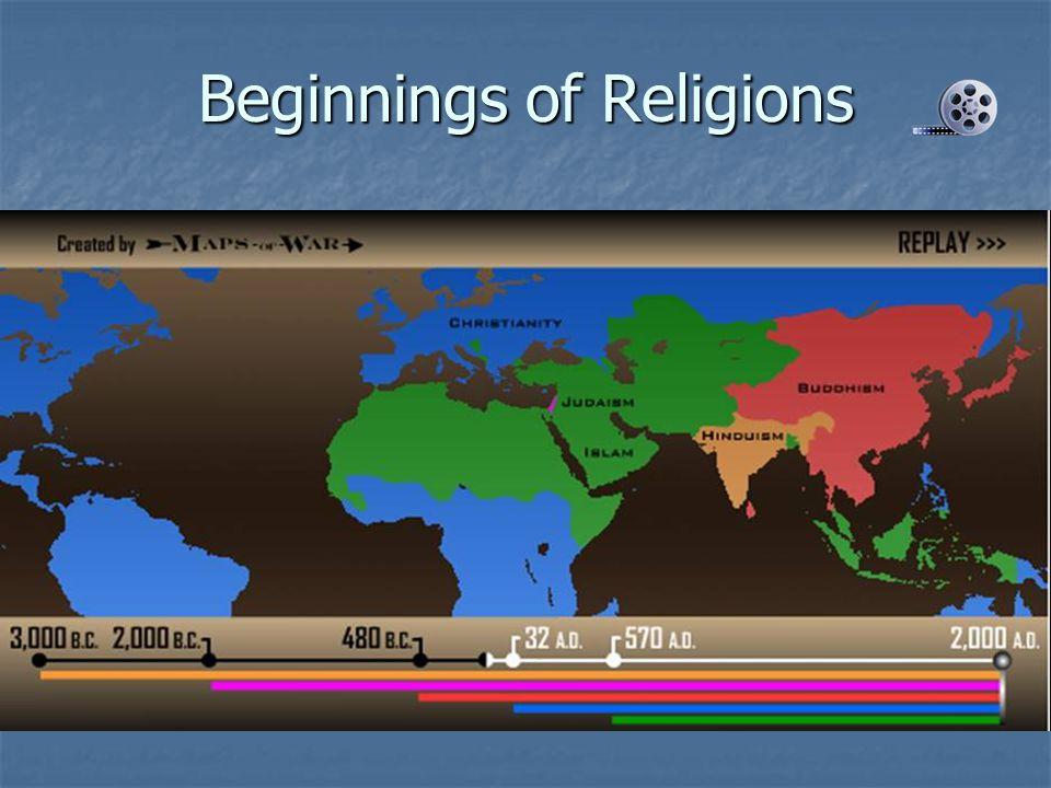 Beginnings of Religions