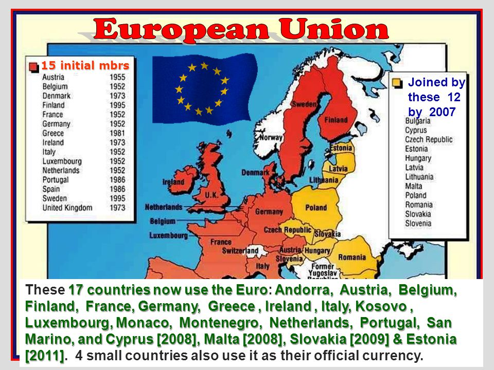 European Union 15 initial mbrs. Joined by. these 12. by 2007.