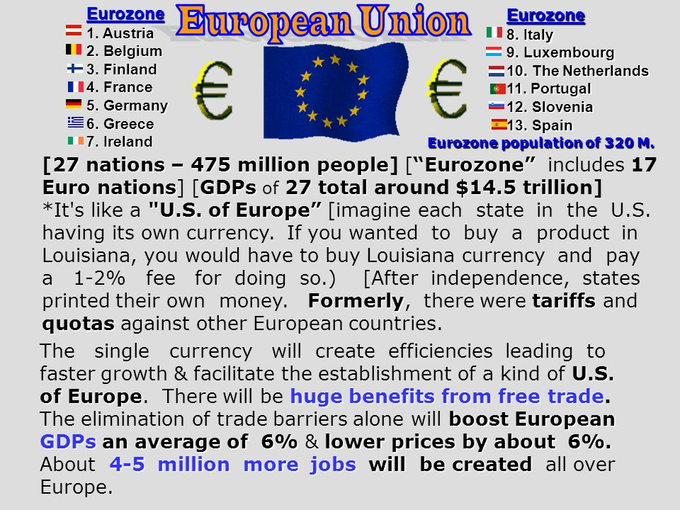 Eurozone population of 320 M.