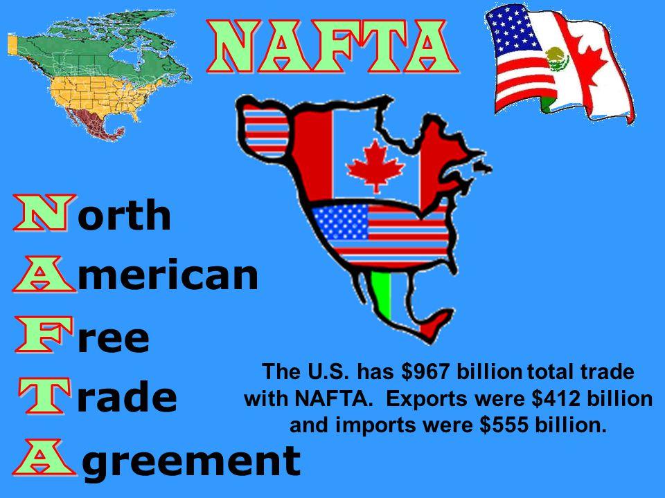orth merican ree rade greement NAFTA N A F T
