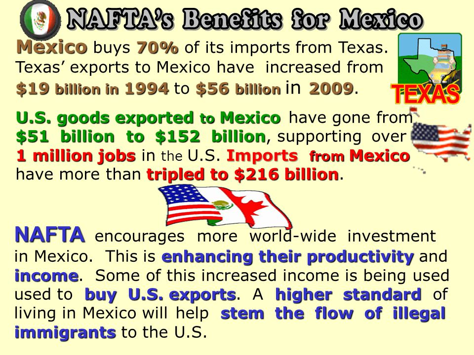 NAFTA's Benefits for Mexico