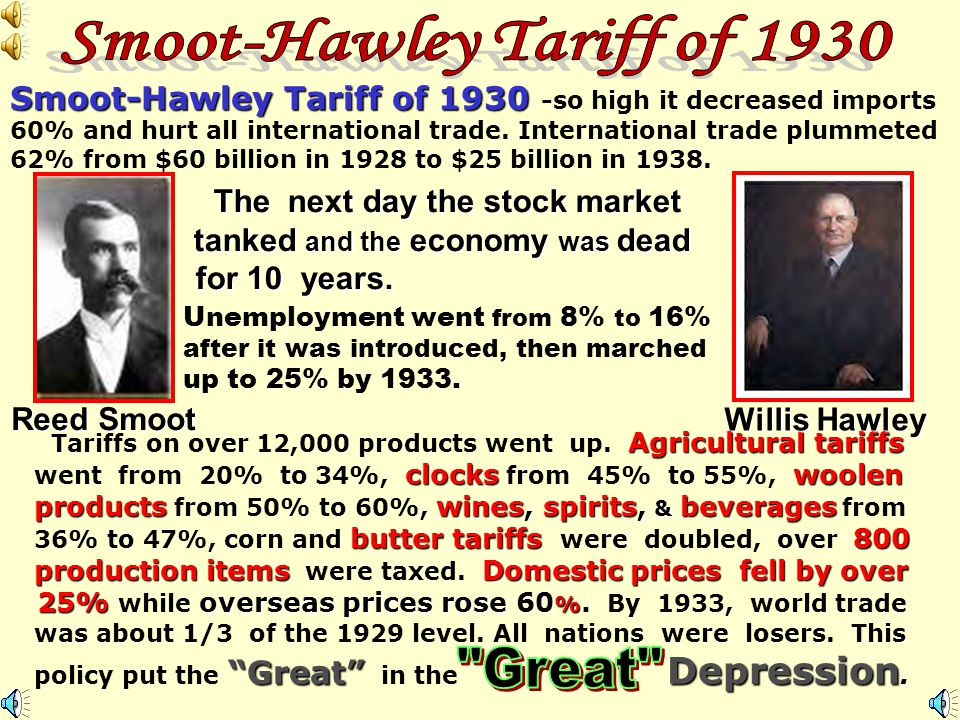 Smoot-Hawley Tariff of 1930
