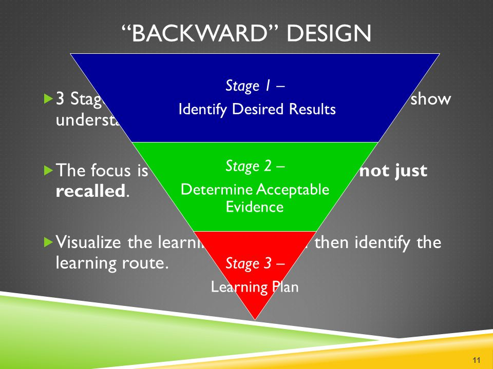 Backward Design Stage 1 – Identify Desired Results. Stage 2 – Determine Acceptable Evidence. Stage 3 –