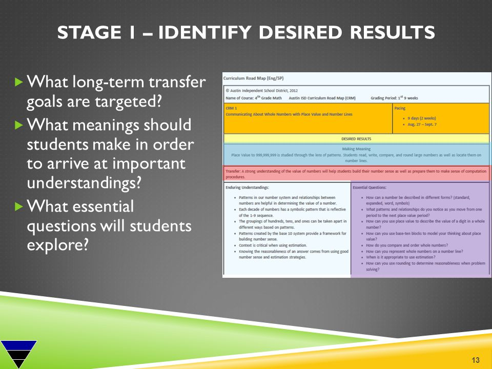 Stage 1 – Identify Desired Results