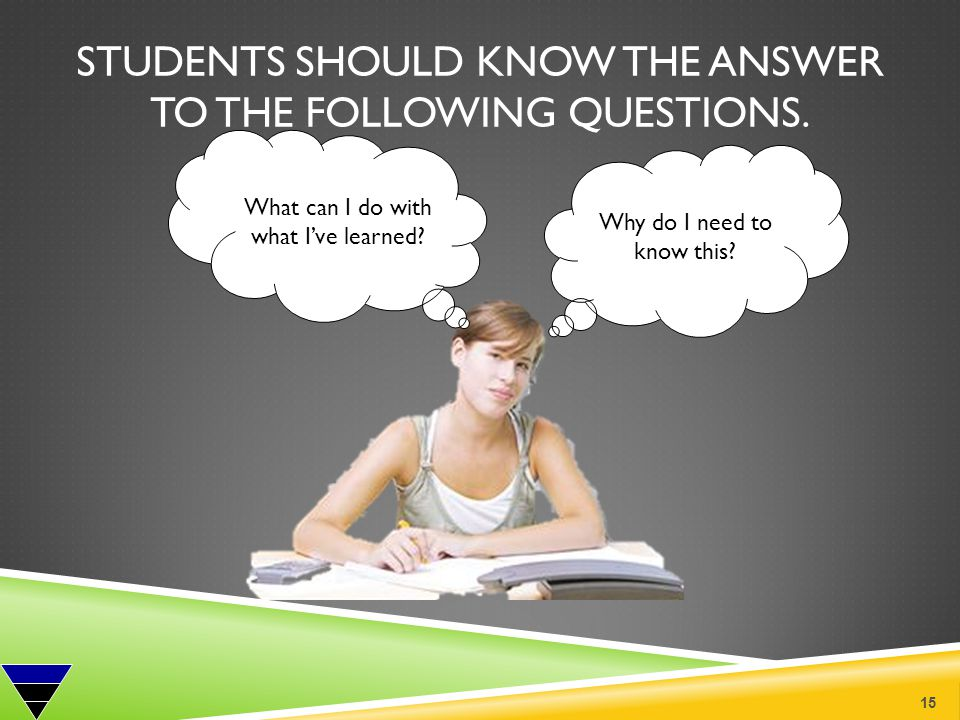 Students should know the answer to the following Questions.