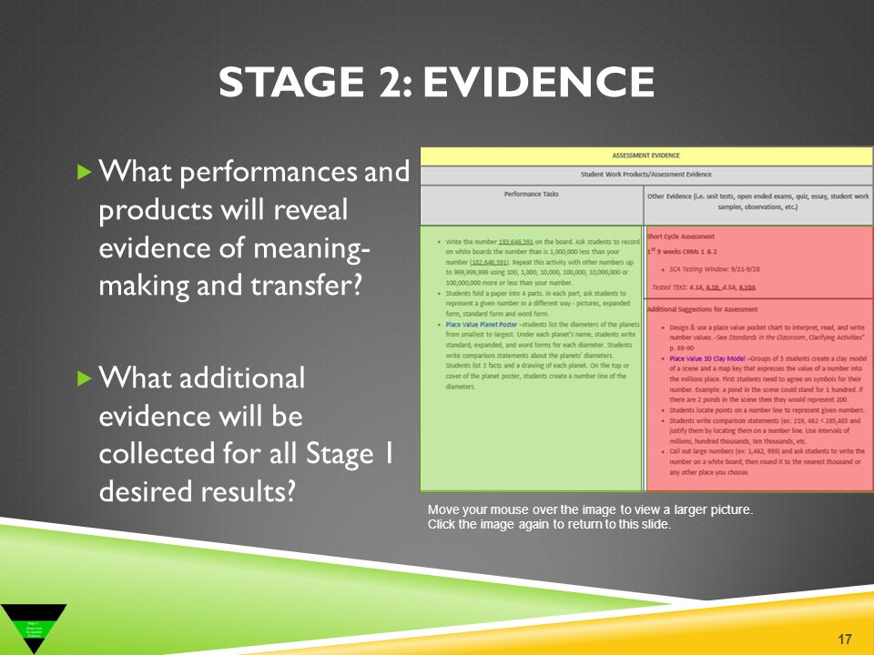 Stage 2: Evidence What performances and products will reveal evidence of meaning- making and transfer