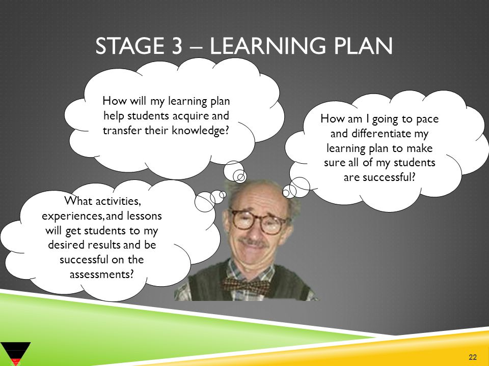Stage 3 – Learning Plan How will my learning plan help students acquire and transfer their knowledge