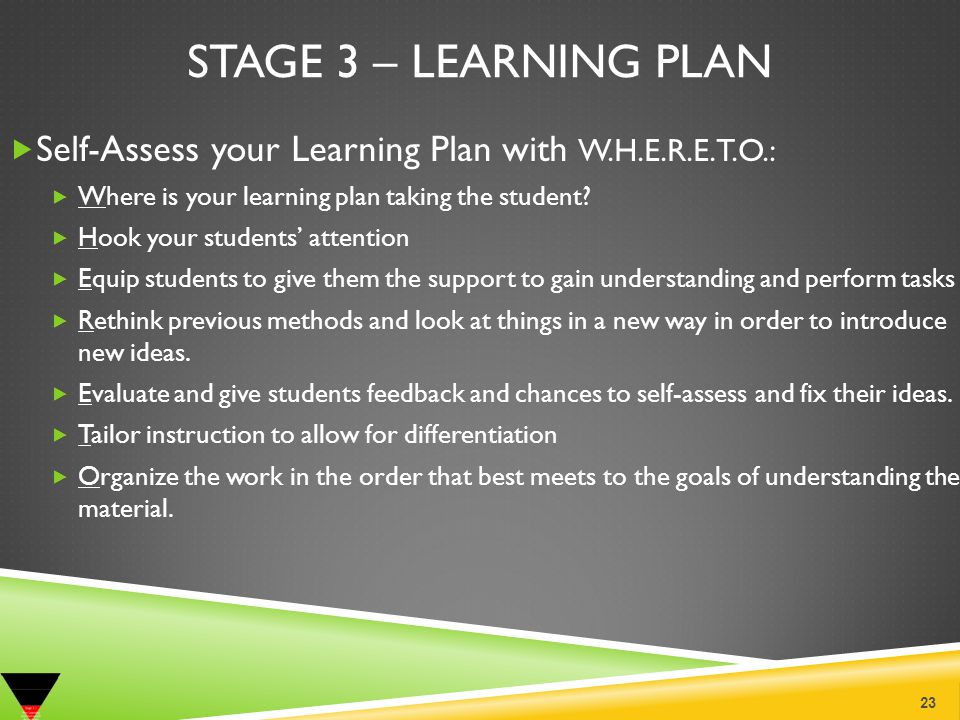 Stage 3 – Learning Plan Self-Assess your Learning Plan with W.H.E.R.E.T.O.: Where is your learning plan taking the student