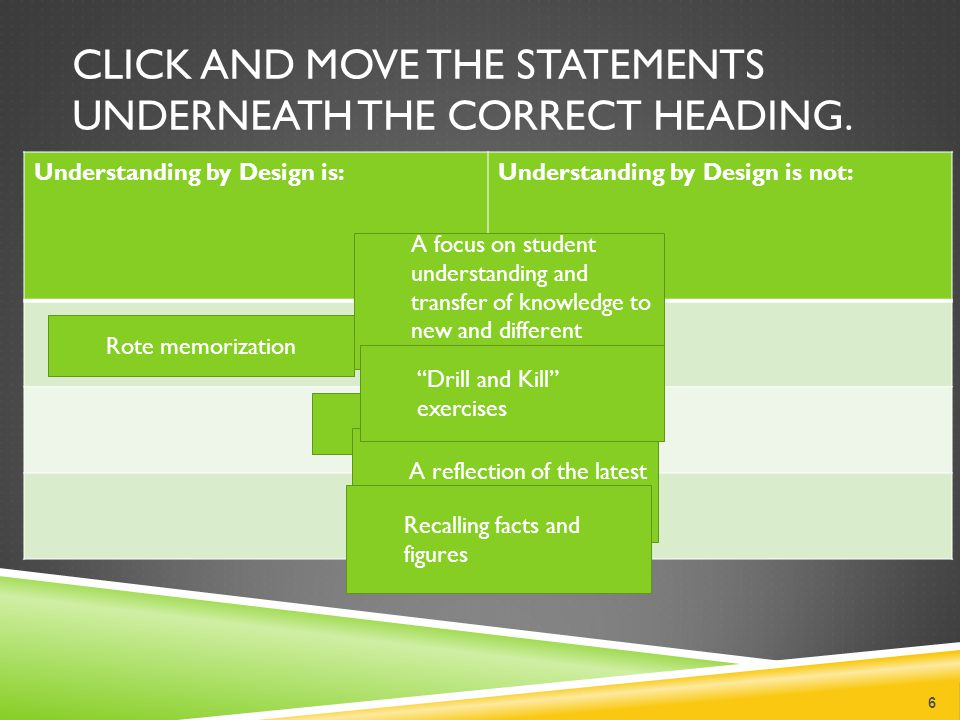 Click and move the statements underneath the correct heading.