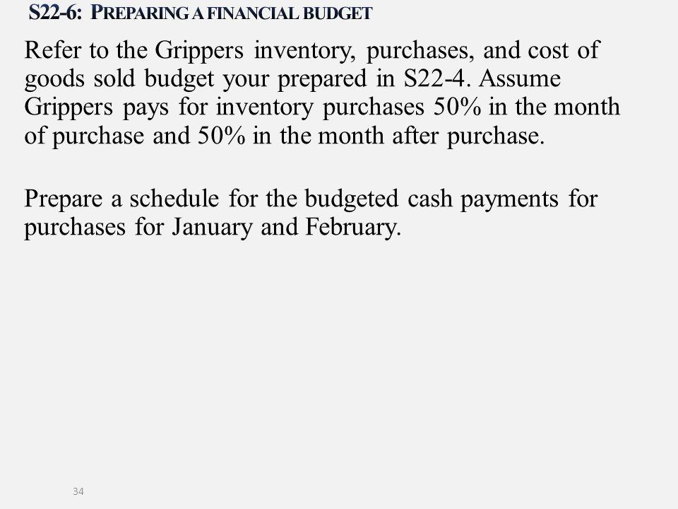 S22-6: Preparing a financial budget