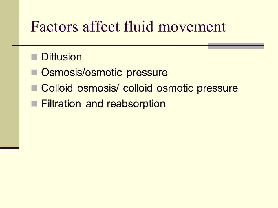Factors affect fluid movement