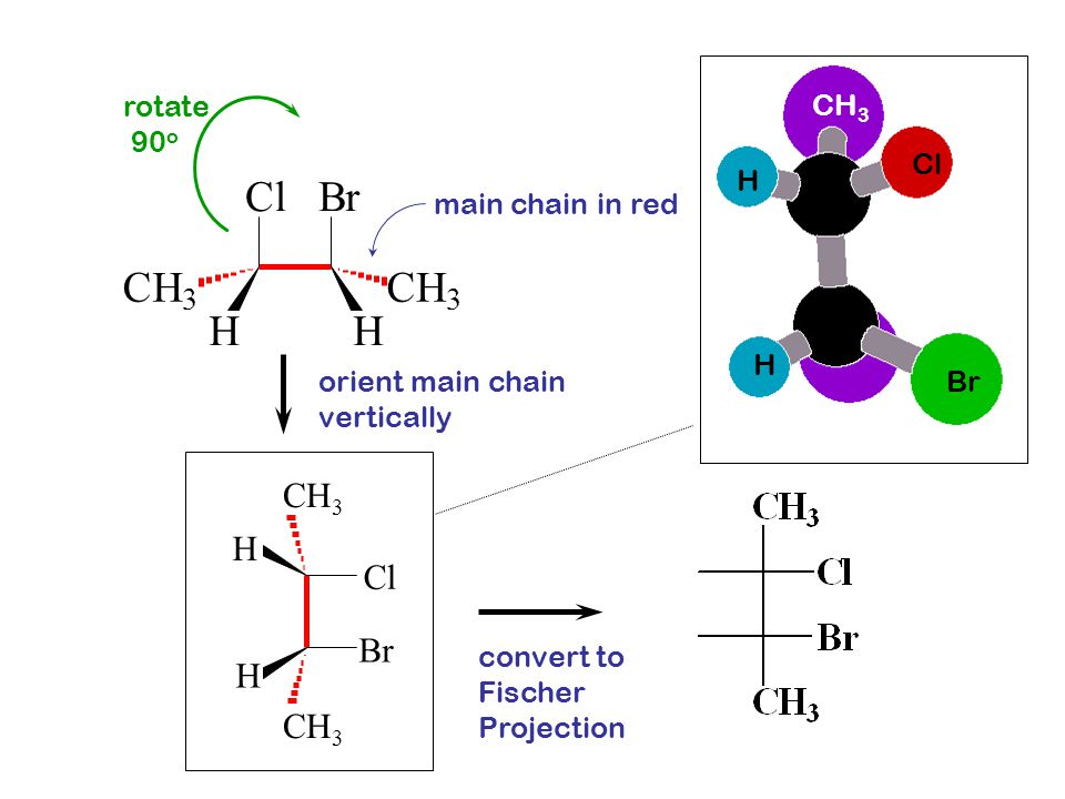 H C l B r CH3 H Cl Br H CH3 3 rotate CH3 90o Cl H main chain in red H