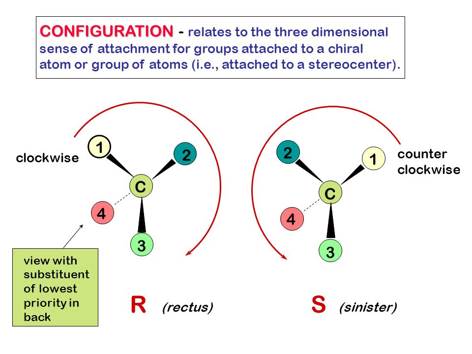 R S CONFIGURATION - relates to the three dimensional 1 2 2 1 C C 4 4 3
