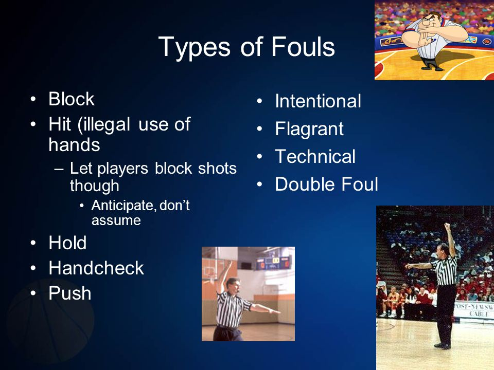Types of Fouls Block Hit (illegal use of hands Hold Handcheck Push