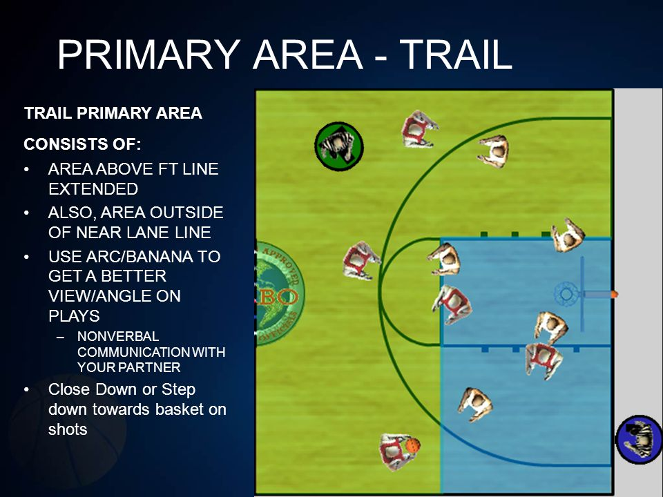 PRIMARY AREA - TRAIL TRAIL PRIMARY AREA CONSISTS OF: