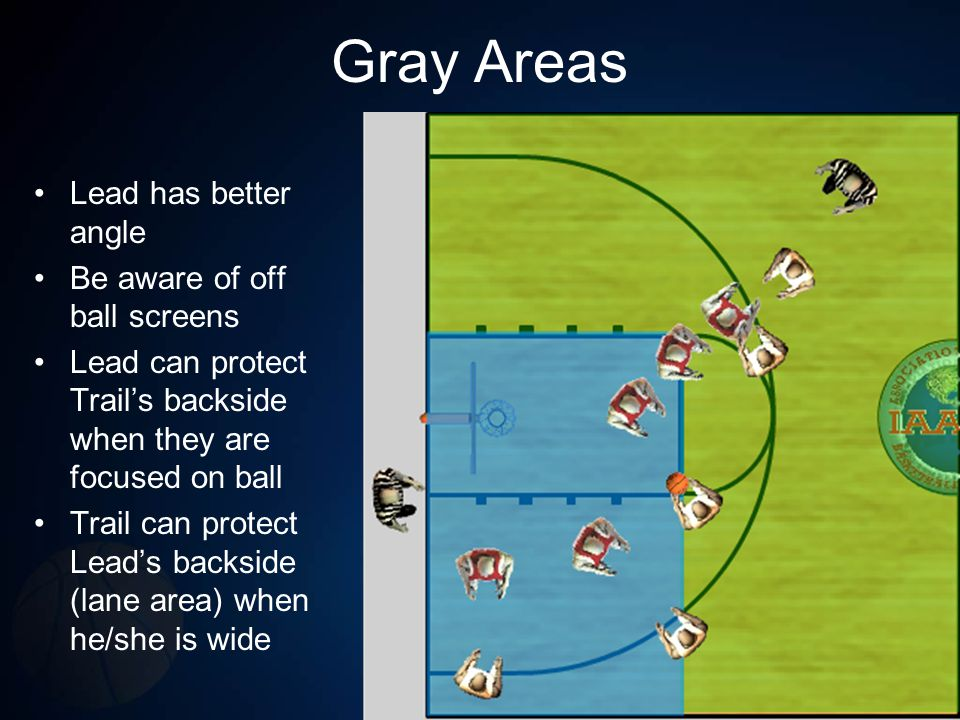 Gray Areas Lead has better angle Be aware of off ball screens