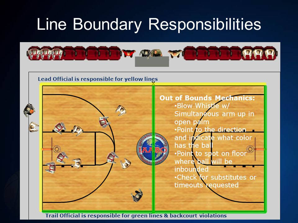 Line Boundary Responsibilities