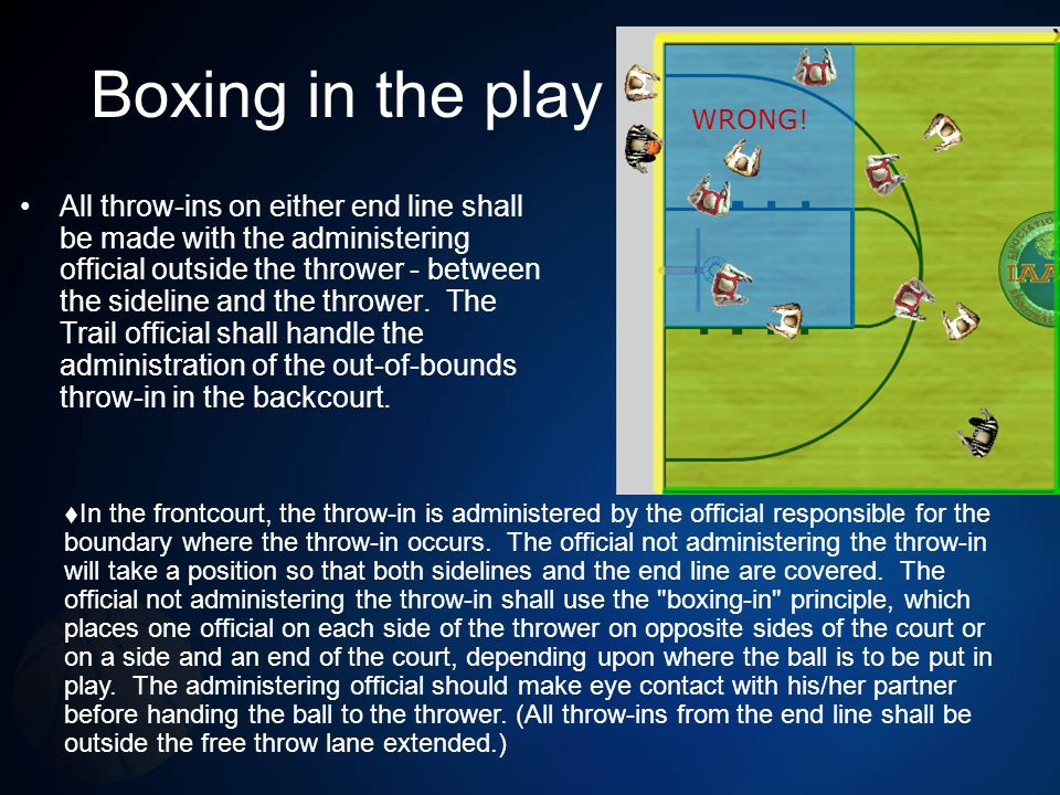 Boxing in the play WRONG!