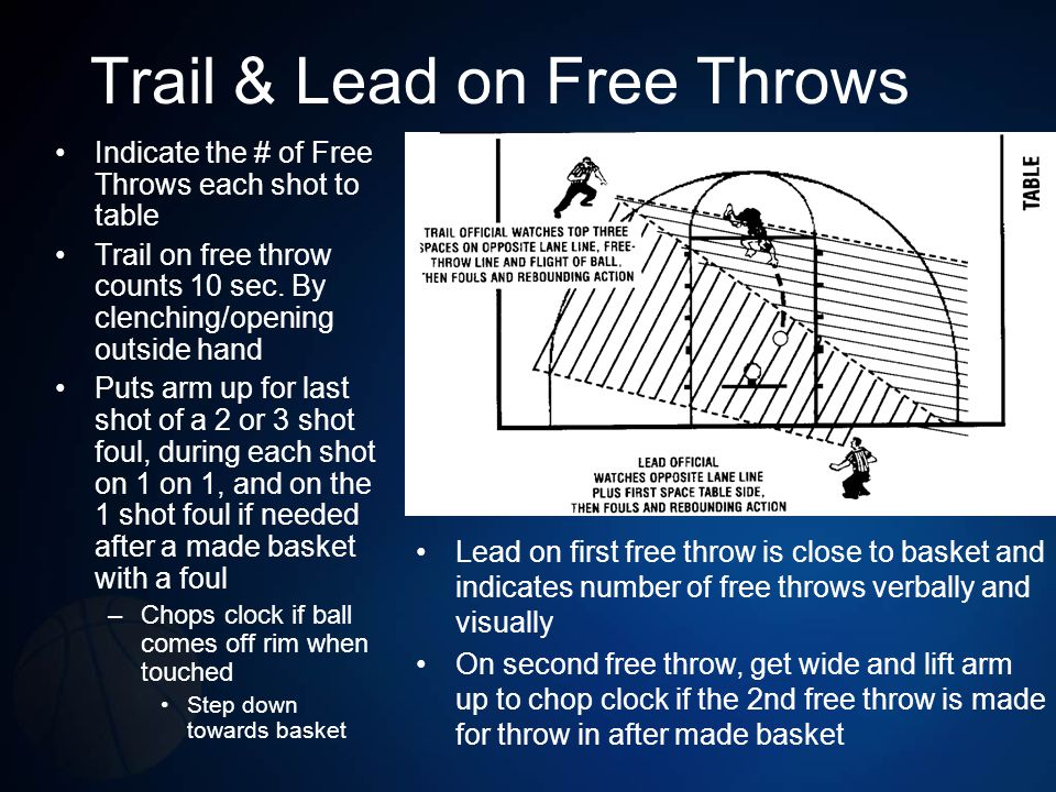 Trail & Lead on Free Throws
