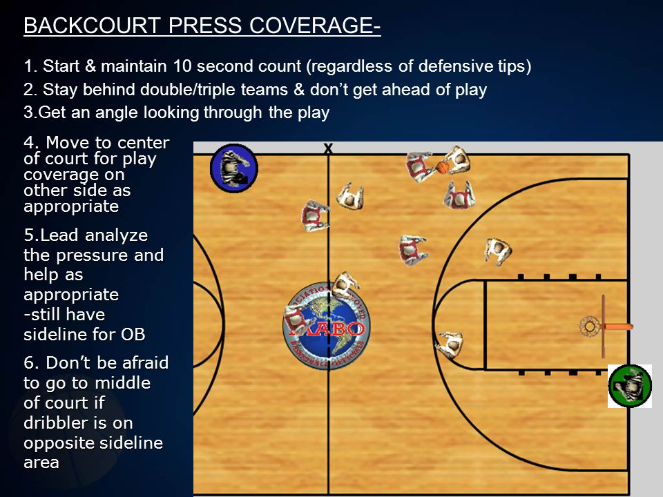 BACKCOURT PRESS COVERAGE-