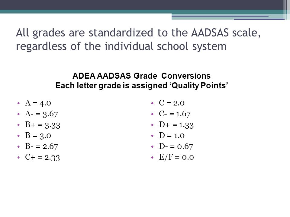 All grades are standardized to the AADSAS scale, regardless of the individual school system