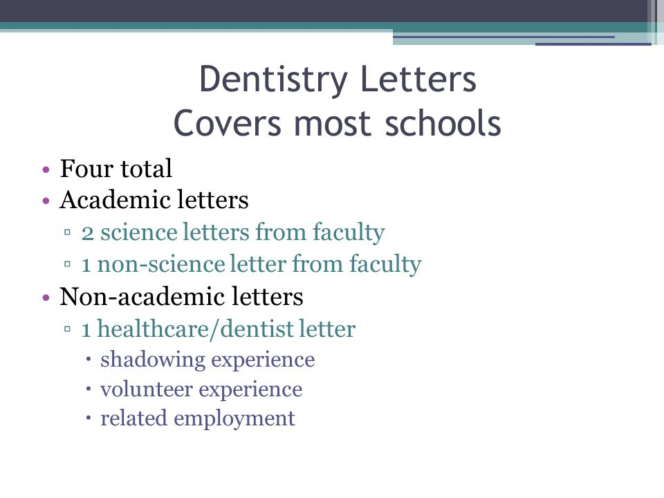 Dentistry Letters Covers most schools
