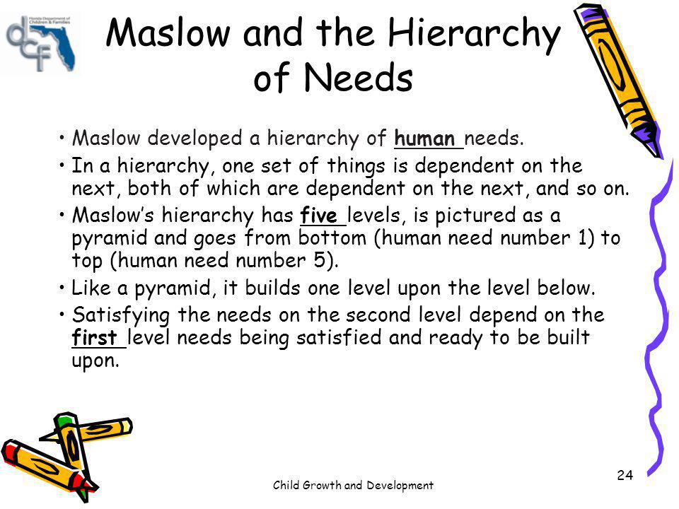 Maslow and the Hierarchy of Needs
