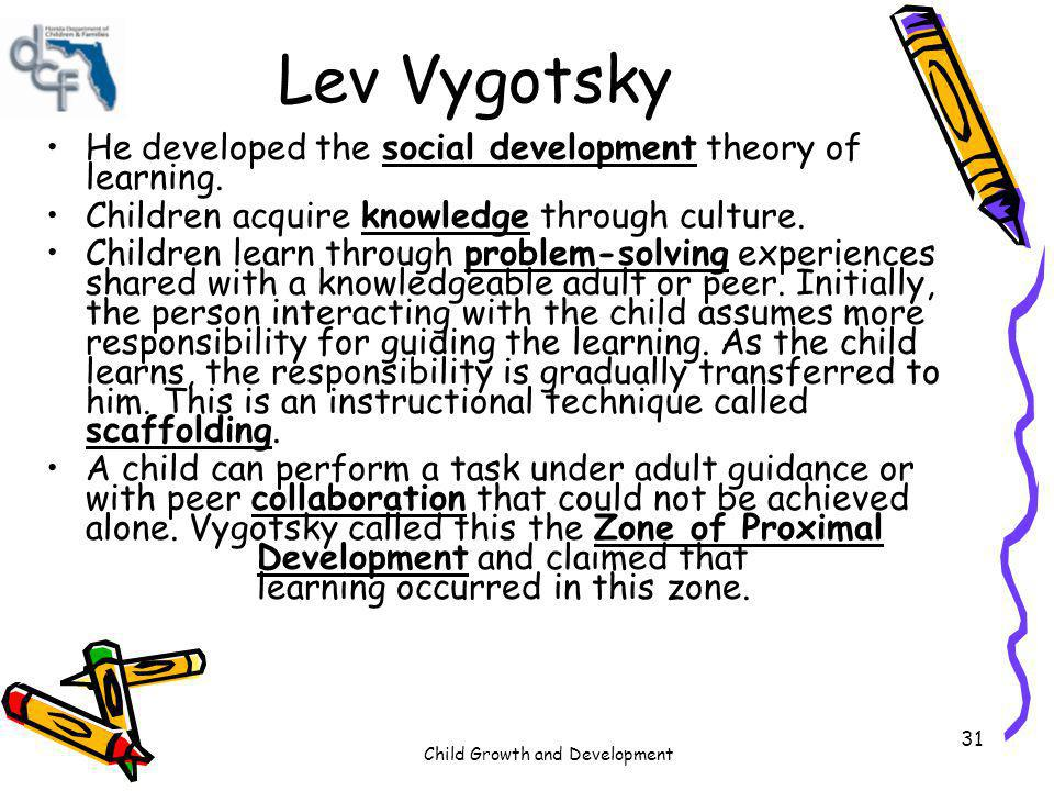Lev Vygotsky He developed the social development theory of learning.