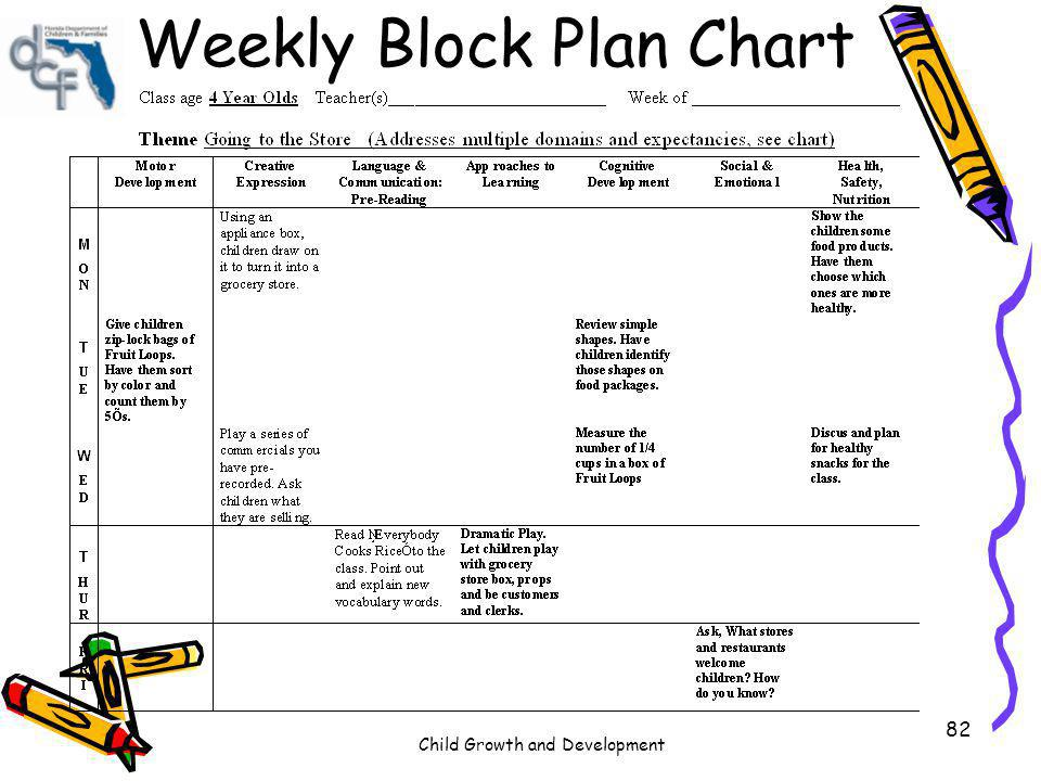 Weekly Block Plan Chart